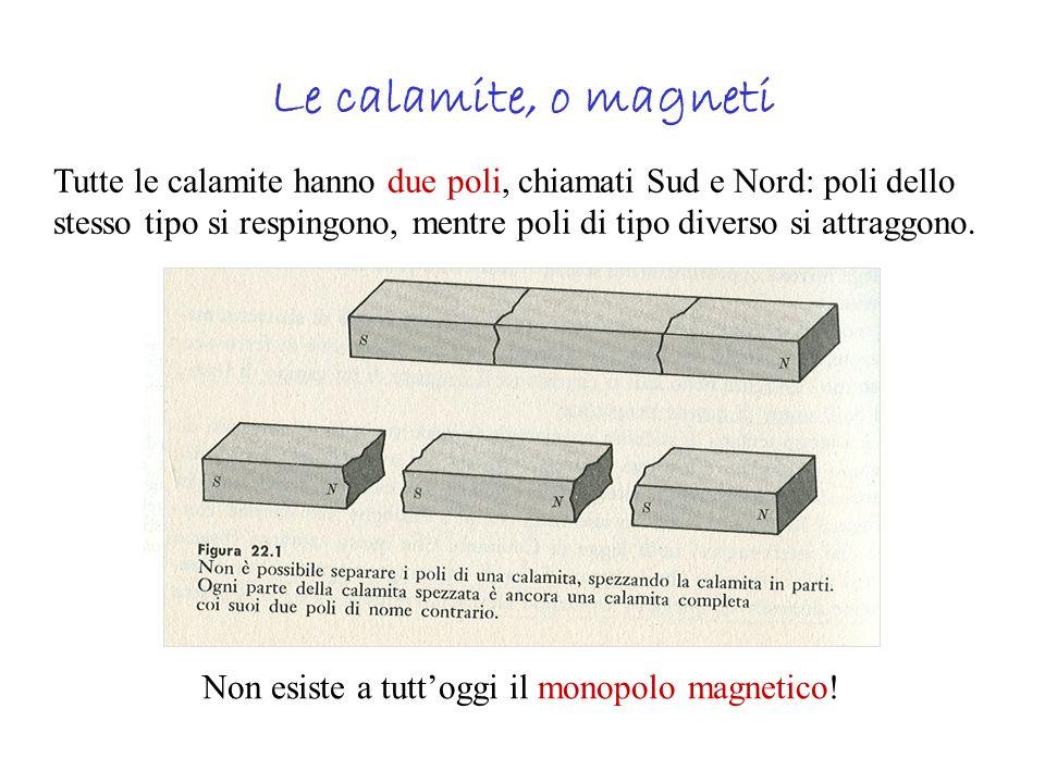 Non esiste a tutt'oggi il monopolo magnetico!