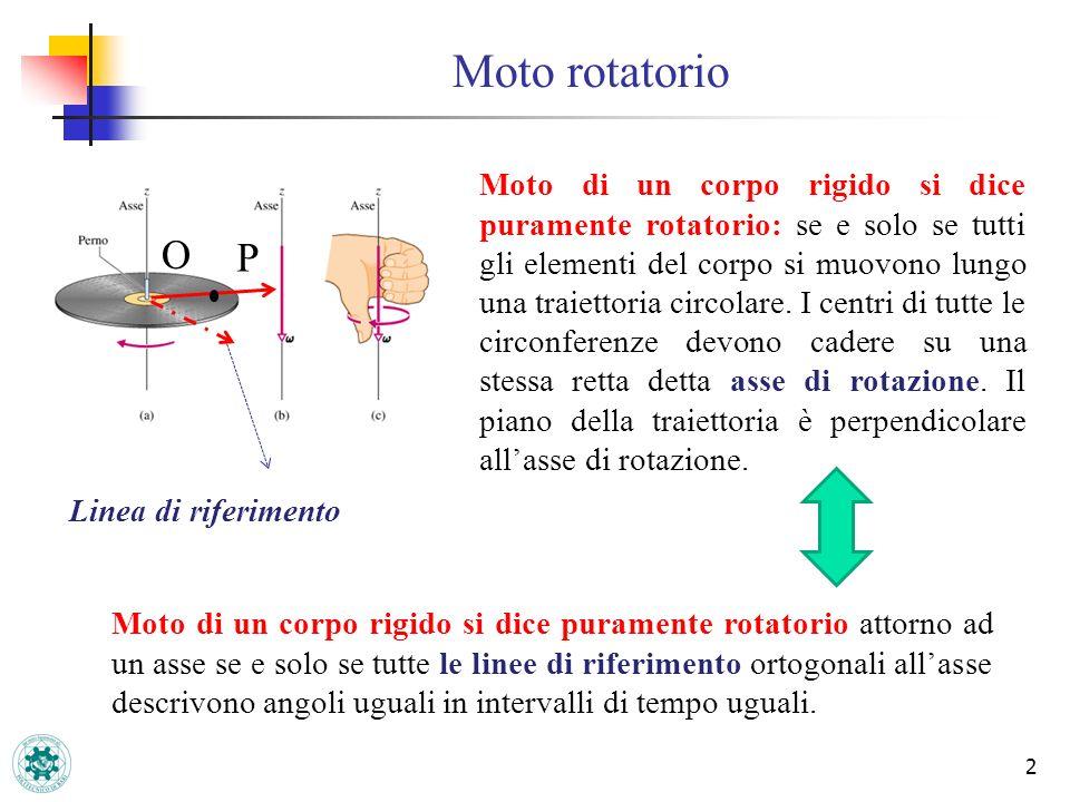 Moto rotatorio