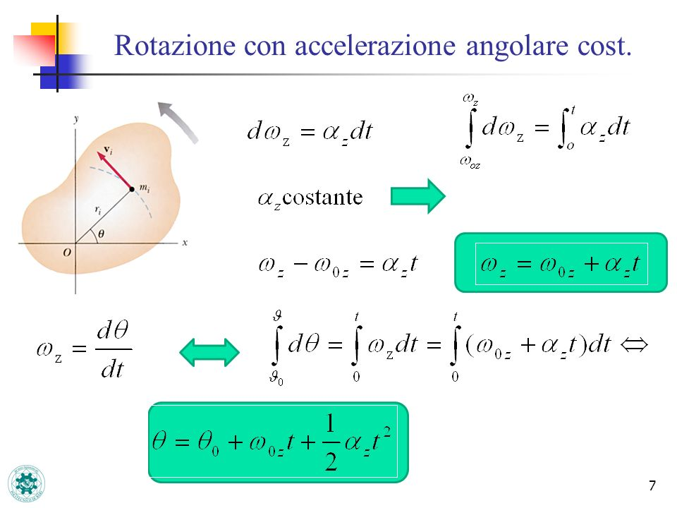 Rotazione con accelerazione angolare cost.