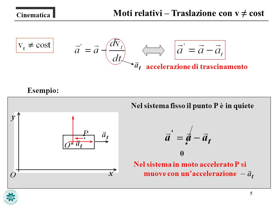Moti relativi – Traslazione con v ≠ cost