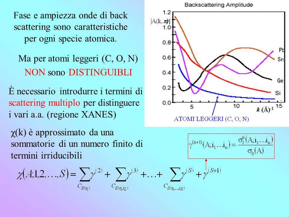 Ma per atomi leggeri (C, O, N)