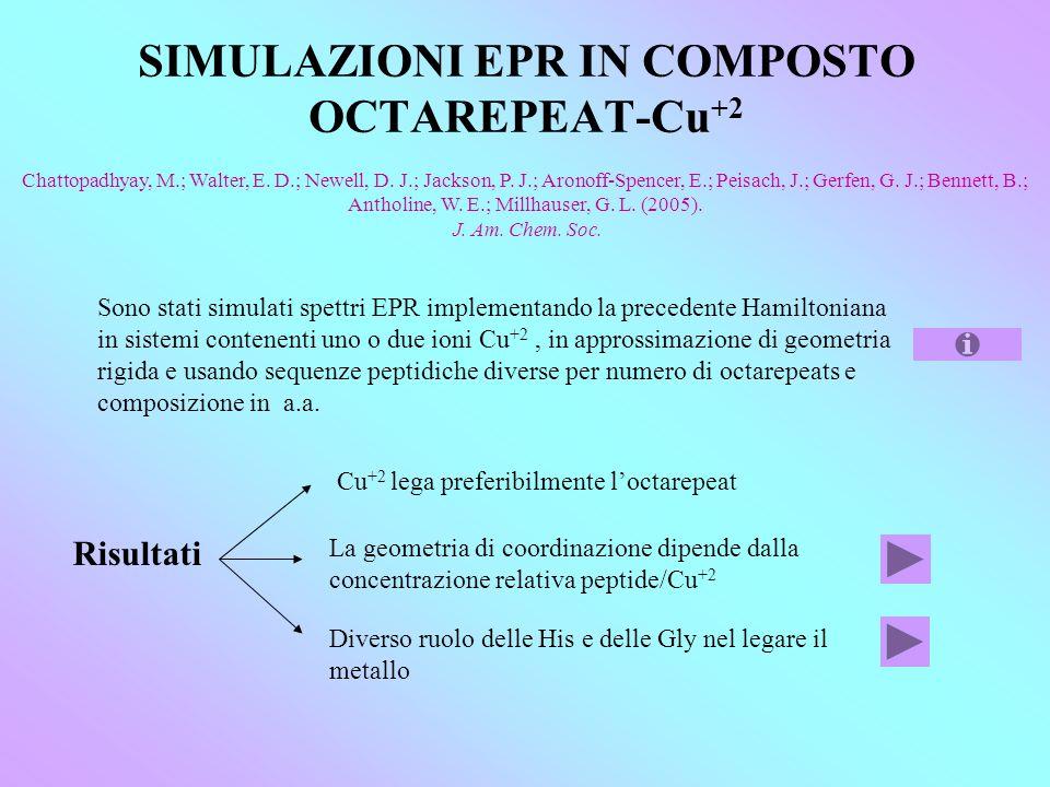 SIMULAZIONI EPR IN COMPOSTO OCTAREPEAT-Cu+2