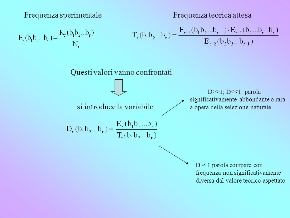 Frequenza sperimentale Frequenza teorica attesa