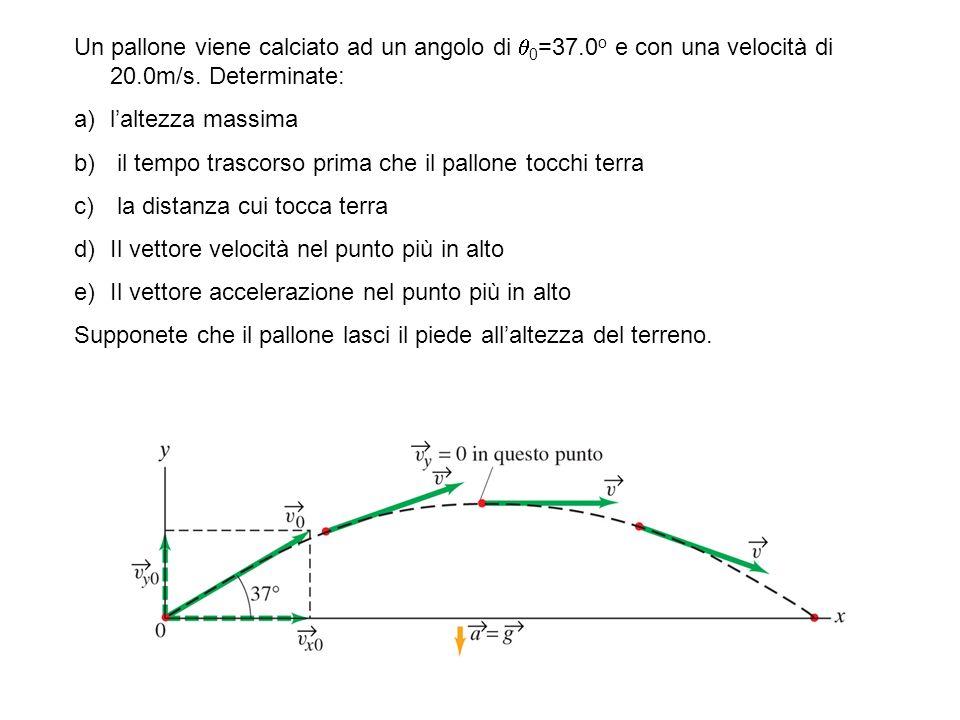 Un pallone viene calciato ad un angolo di 0=37