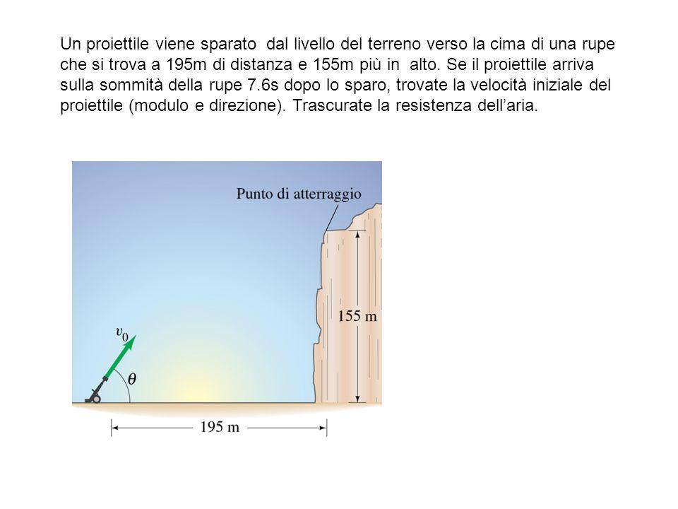 Un proiettile viene sparato dal livello del terreno verso la cima di una rupe che si trova a 195m di distanza e 155m più in alto.