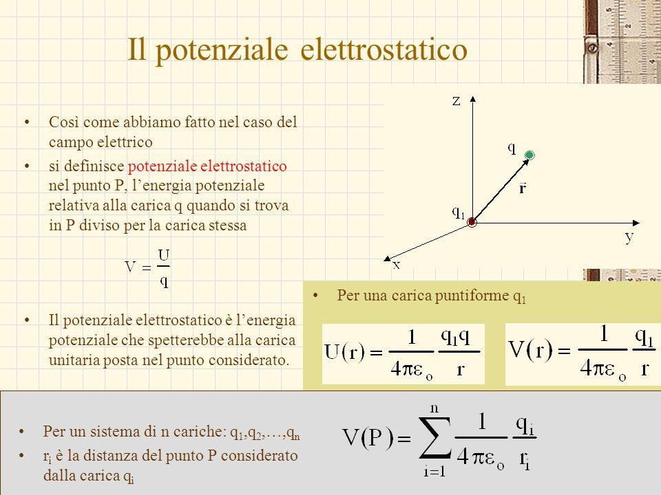 Il potenziale elettrostatico
