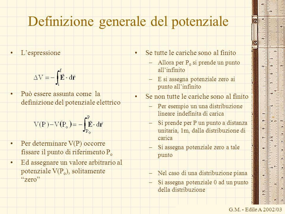 Definizione generale del potenziale