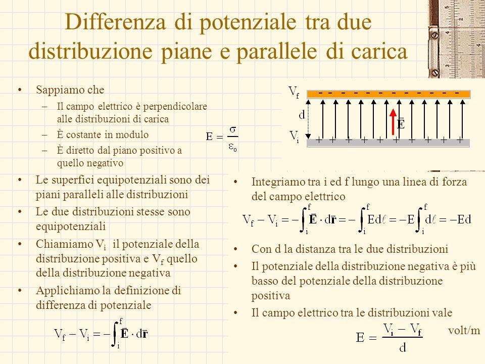 Differenza di potenziale tra due distribuzione piane e parallele di carica