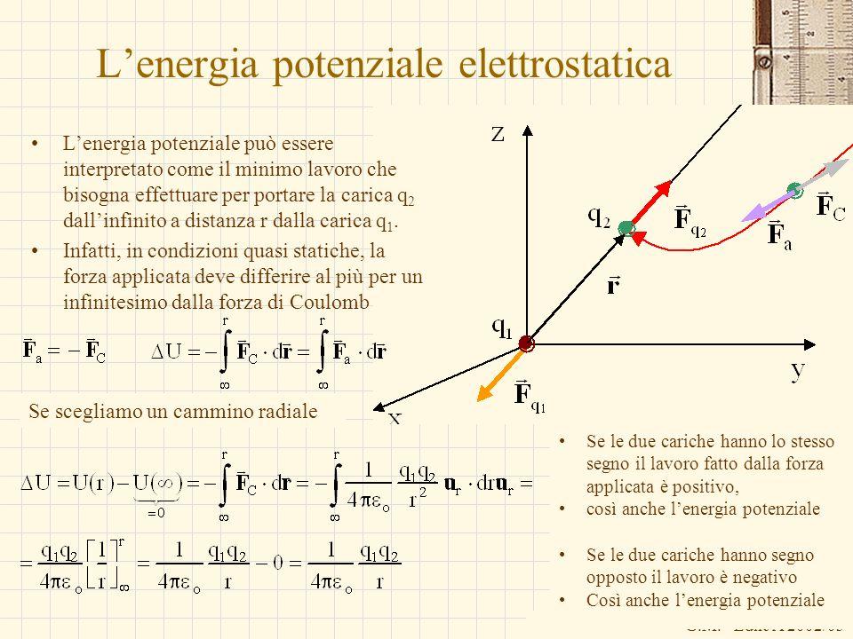 L'energia potenziale elettrostatica