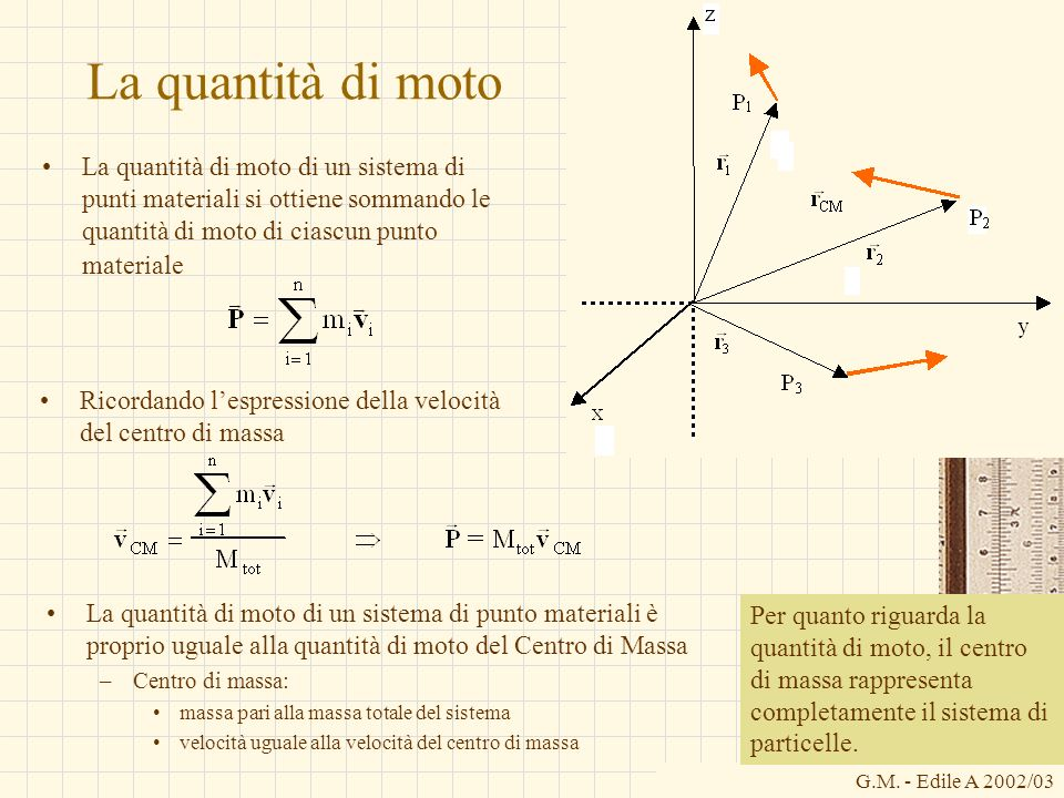 La quantità di moto La quantità di moto di un sistema di punti materiali si ottiene sommando le quantità di moto di ciascun punto materiale.
