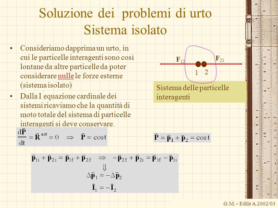 Soluzione dei problemi di urto Sistema isolato