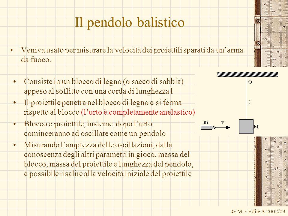 Il pendolo balistico Veniva usato per misurare la velocità dei proiettili sparati da un'arma da fuoco.