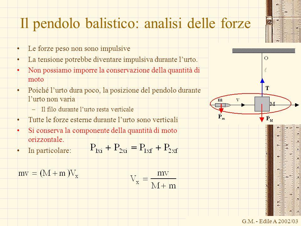 Il pendolo balistico: analisi delle forze