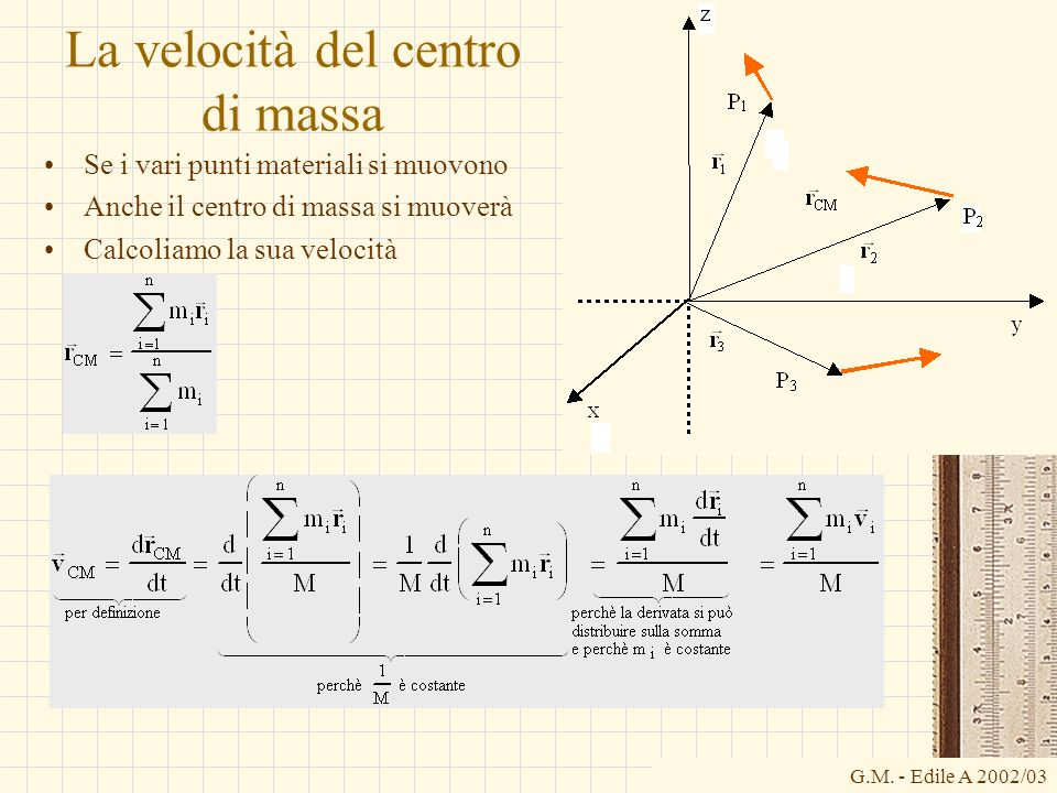 La velocità del centro di massa