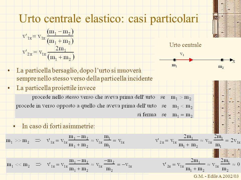 Urto centrale elastico: casi particolari