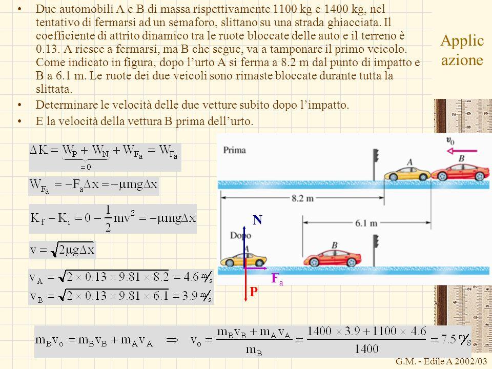 Due automobili A e B di massa rispettivamente 1100 kg e 1400 kg, nel tentativo di fermarsi ad un semaforo, slittano su una strada ghiacciata. Il coefficiente di attrito dinamico tra le ruote bloccate delle auto e il terreno è 0.13. A riesce a fermarsi, ma B che segue, va a tamponare il primo veicolo. Come indicato in figura, dopo l'urto A si ferma a 8.2 m dal punto di impatto e B a 6.1 m. Le ruote dei due veicoli sono rimaste bloccate durante tutta la slittata.