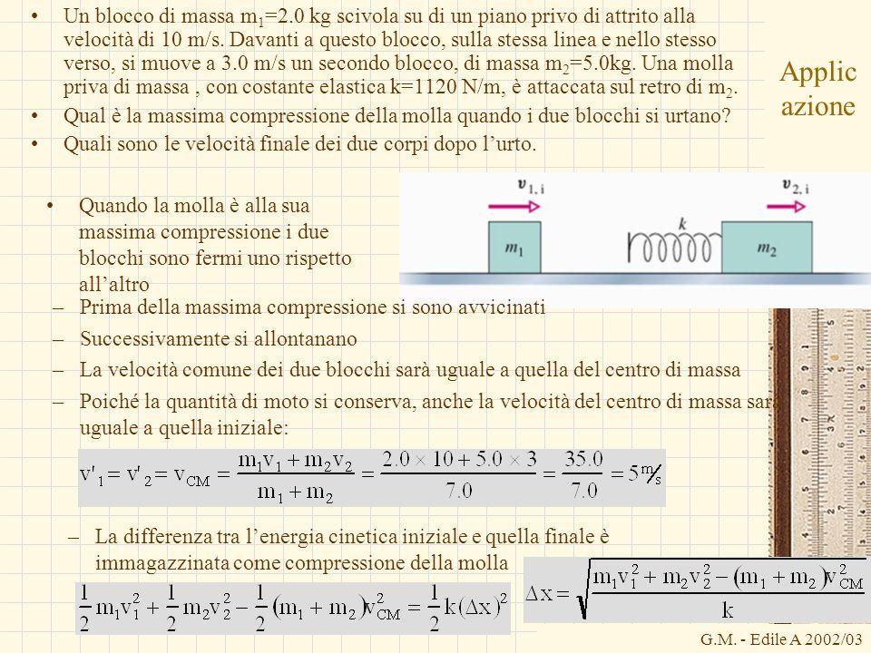 Un blocco di massa m1=2.0 kg scivola su di un piano privo di attrito alla velocità di 10 m/s. Davanti a questo blocco, sulla stessa linea e nello stesso verso, si muove a 3.0 m/s un secondo blocco, di massa m2=5.0kg. Una molla priva di massa , con costante elastica k=1120 N/m, è attaccata sul retro di m2.