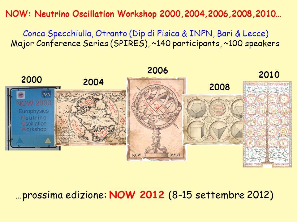 …prossima edizione: NOW 2012 (8-15 settembre 2012)