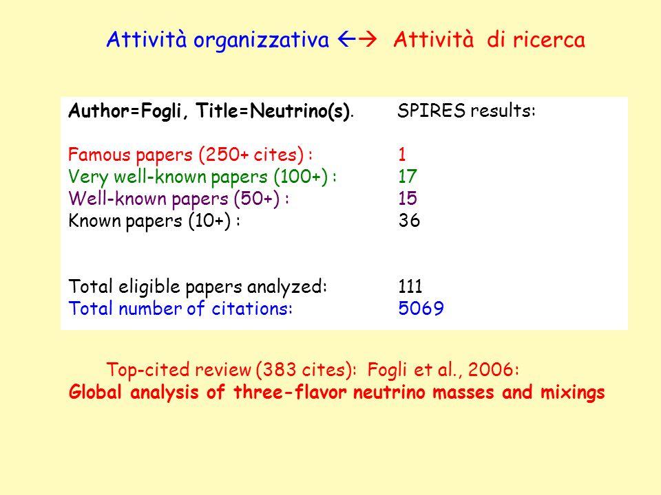 Attività organizzativa  Attività di ricerca