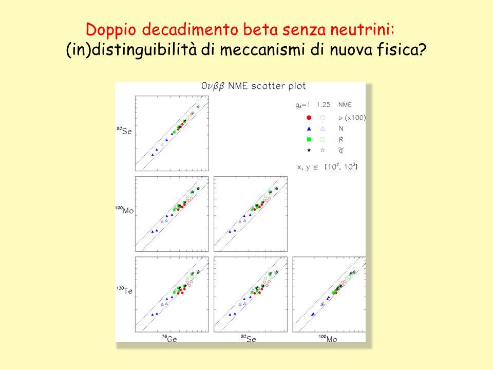 Doppio decadimento beta senza neutrini: