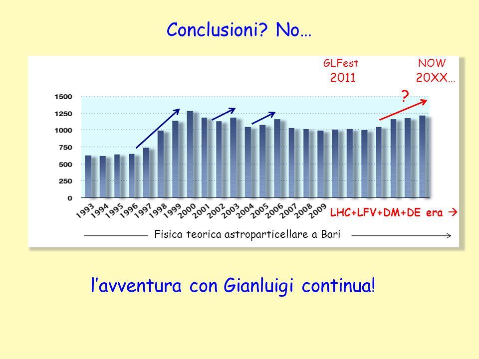 l'avventura con Gianluigi continua!