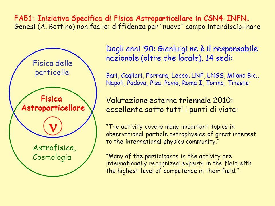 FA51: Iniziativa Specifica di Fisica Astroparticellare in CSN4-INFN.