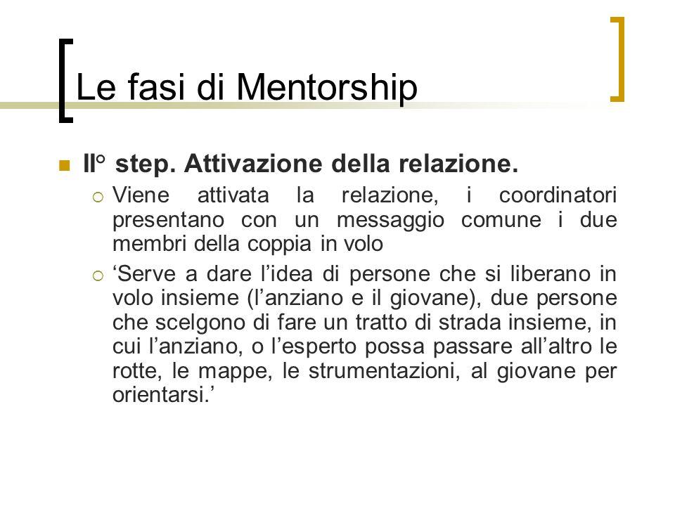 Le fasi di Mentorship II° step. Attivazione della relazione.