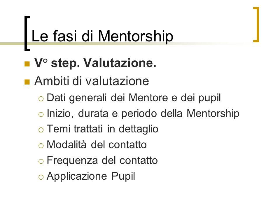 Le fasi di Mentorship V° step. Valutazione. Ambiti di valutazione