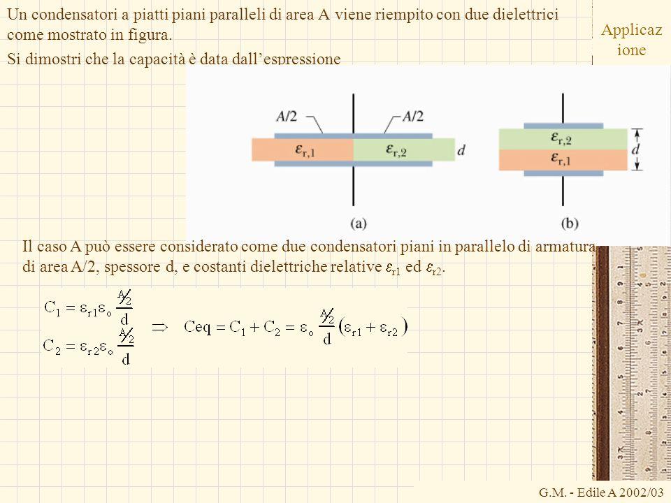 Un condensatori a piatti piani paralleli di area A viene riempito con due dielettrici come mostrato in figura.