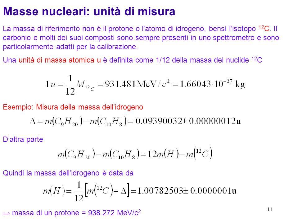 Masse nucleari: unità di misura