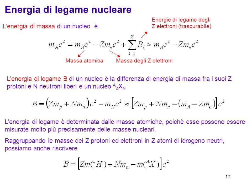 Energia di legame nucleare
