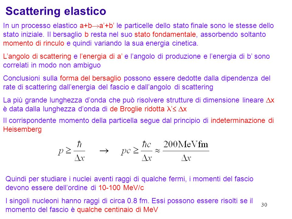 Scattering elastico