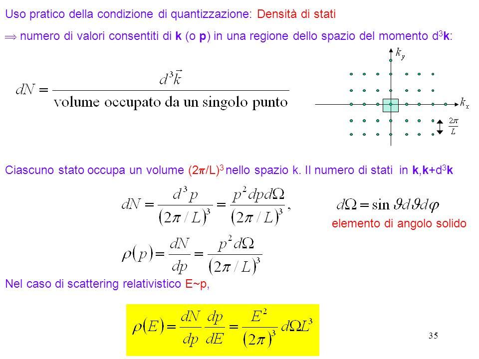 Uso pratico della condizione di quantizzazione: Densità di stati