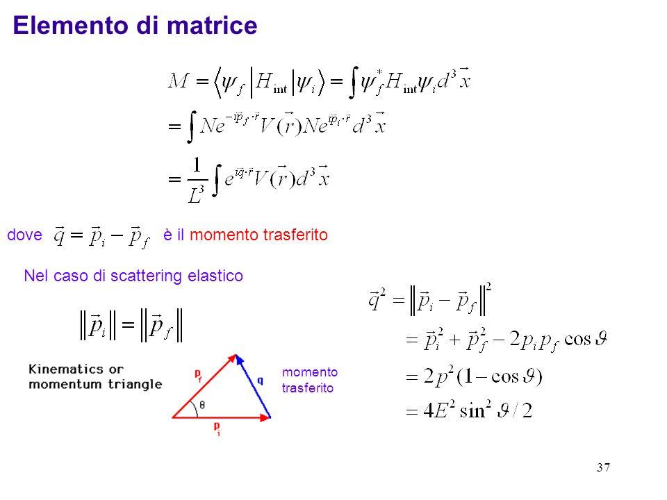 Elemento di matrice dove è il momento trasferito