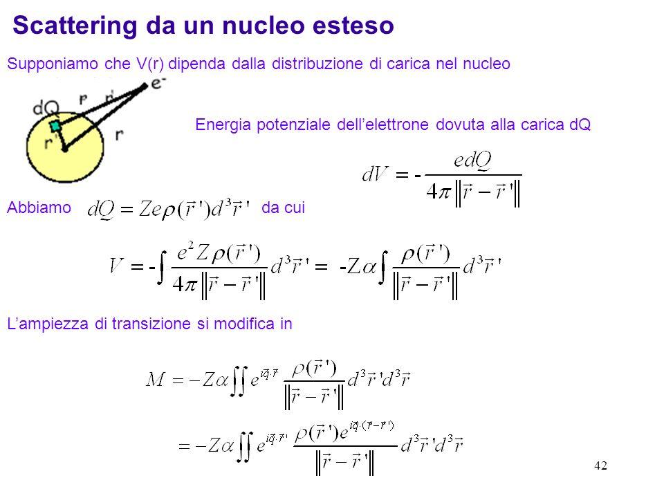Scattering da un nucleo esteso