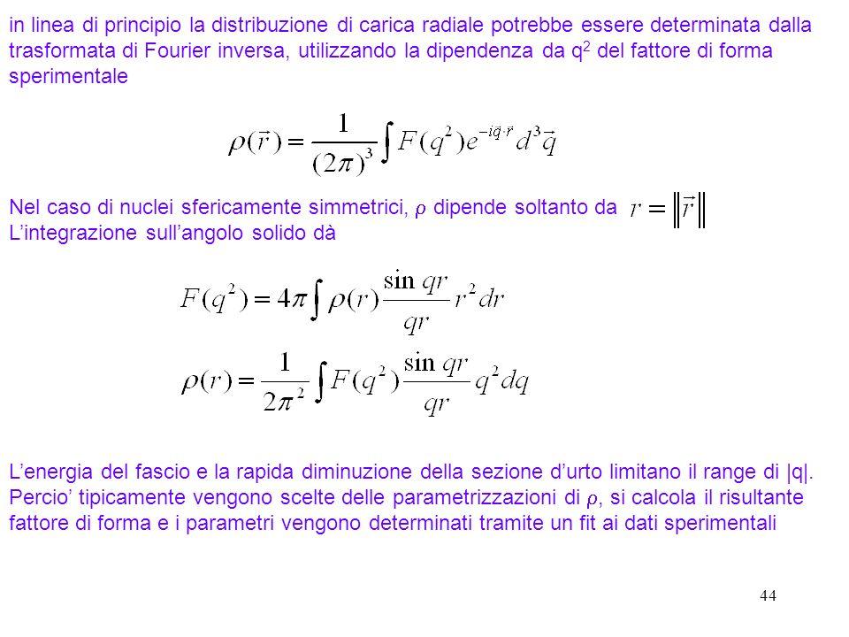 in linea di principio la distribuzione di carica radiale potrebbe essere determinata dalla trasformata di Fourier inversa, utilizzando la dipendenza da q2 del fattore di forma sperimentale