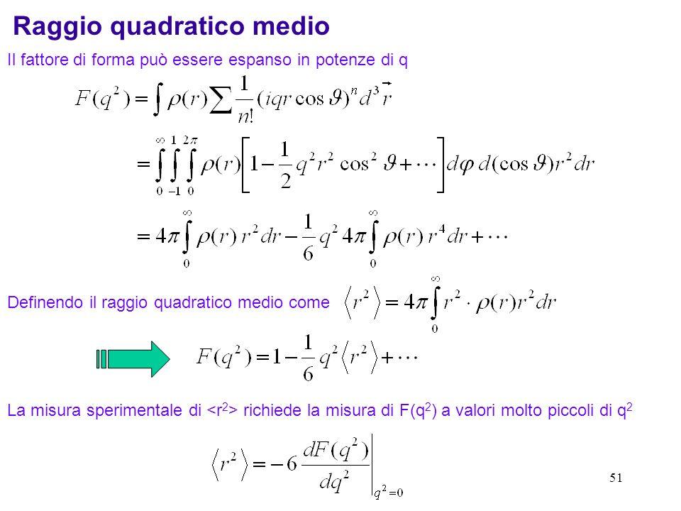 Raggio quadratico medio
