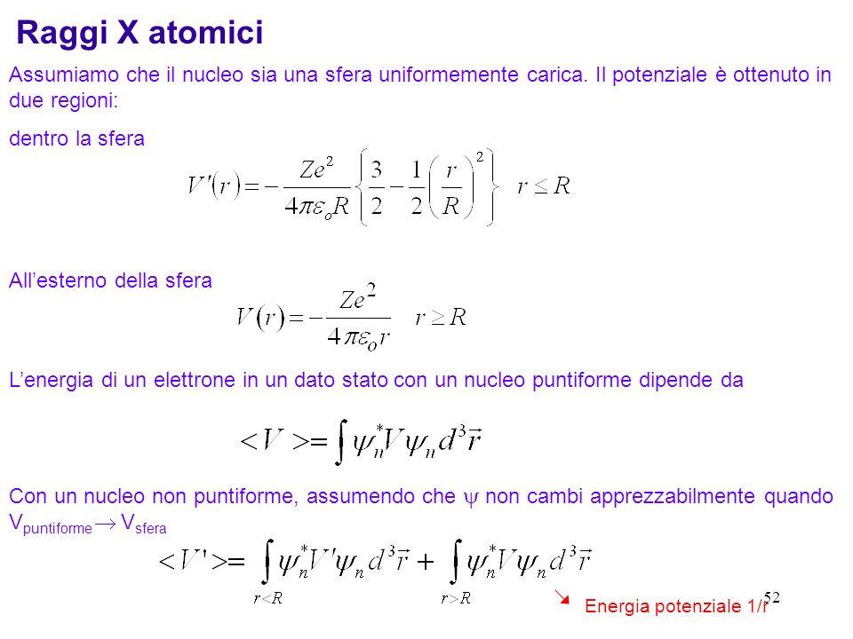 Raggi X atomici Assumiamo che il nucleo sia una sfera uniformemente carica. Il potenziale è ottenuto in due regioni: