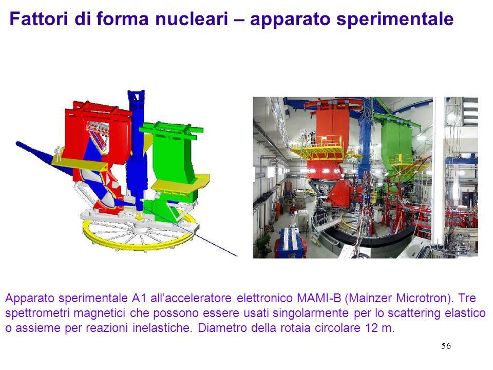 Fattori di forma nucleari – apparato sperimentale