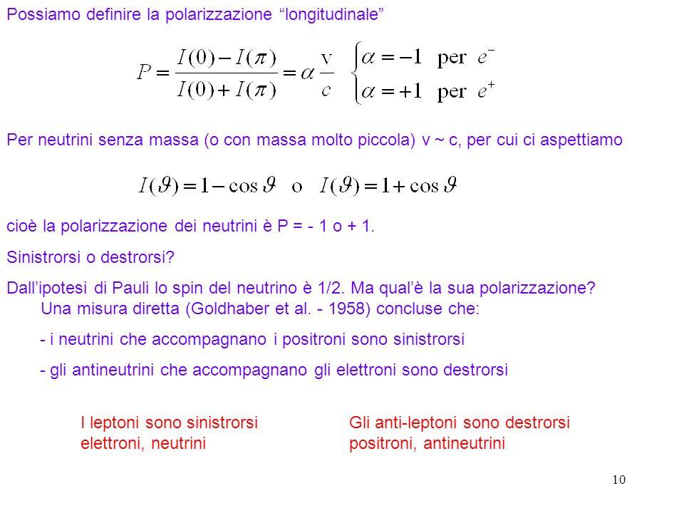 Possiamo definire la polarizzazione longitudinale
