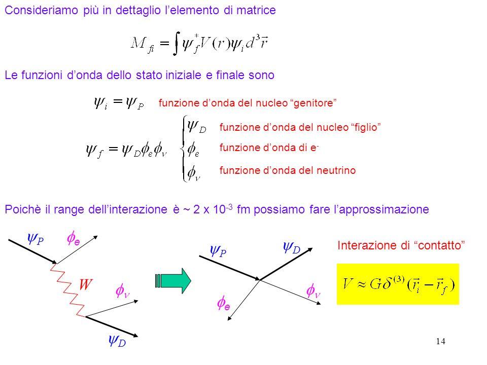 Consideriamo più in dettaglio l'elemento di matrice
