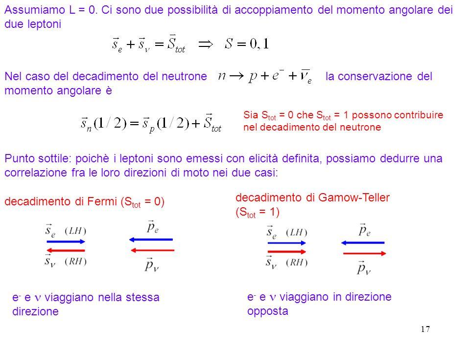 decadimento di Gamow-Teller (Stot = 1) decadimento di Fermi (Stot = 0)