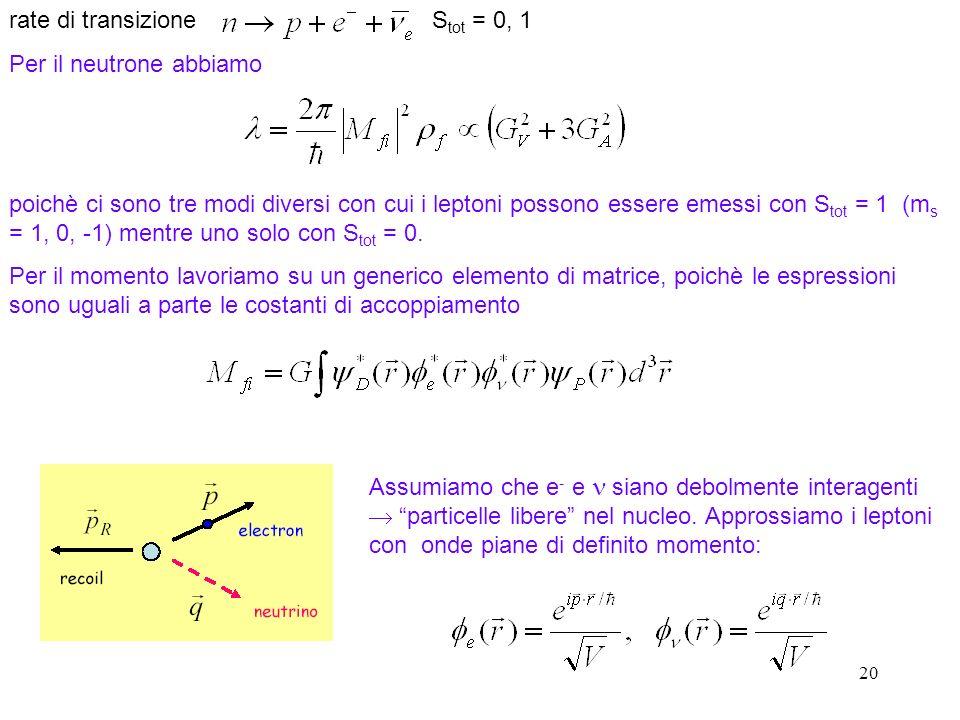 rate di transizione Stot = 0, 1 Per il neutrone abbiamo