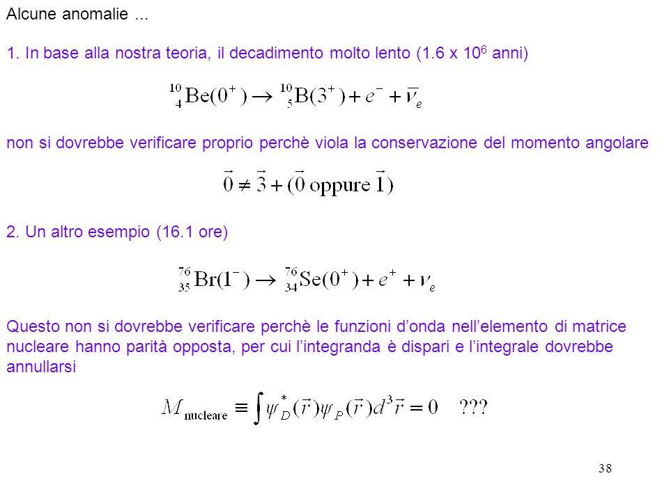 Alcune anomalie ... 1. In base alla nostra teoria, il decadimento molto lento (1.6 x 106 anni)