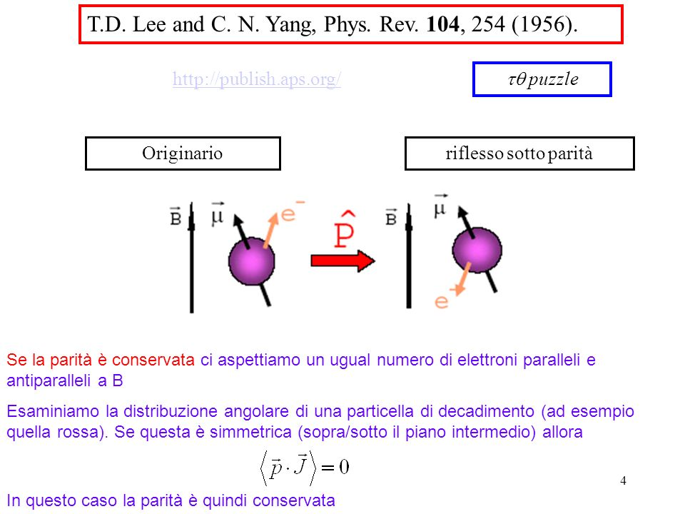 T.D. Lee and C. N. Yang, Phys. Rev. 104, 254 (1956).