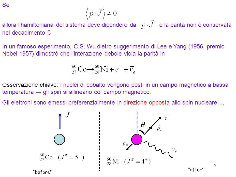 Se allora l'hamiltoniana del sistema deve dipendere da e la parità non è conservata nel decadimento b.