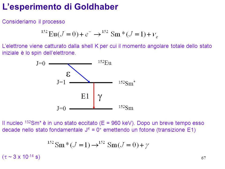   L'esperimento di Goldhaber E1 152Eu J=0 J=1 152Sm* 152Sm J=0