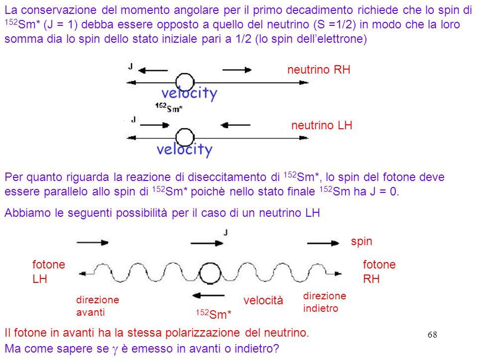 Abbiamo le seguenti possibilità per il caso di un neutrino LH