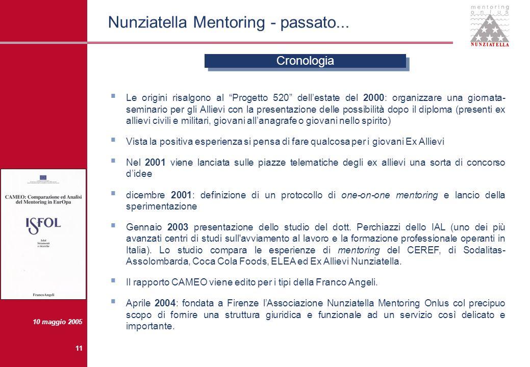 Nunziatella Mentoring - passato...