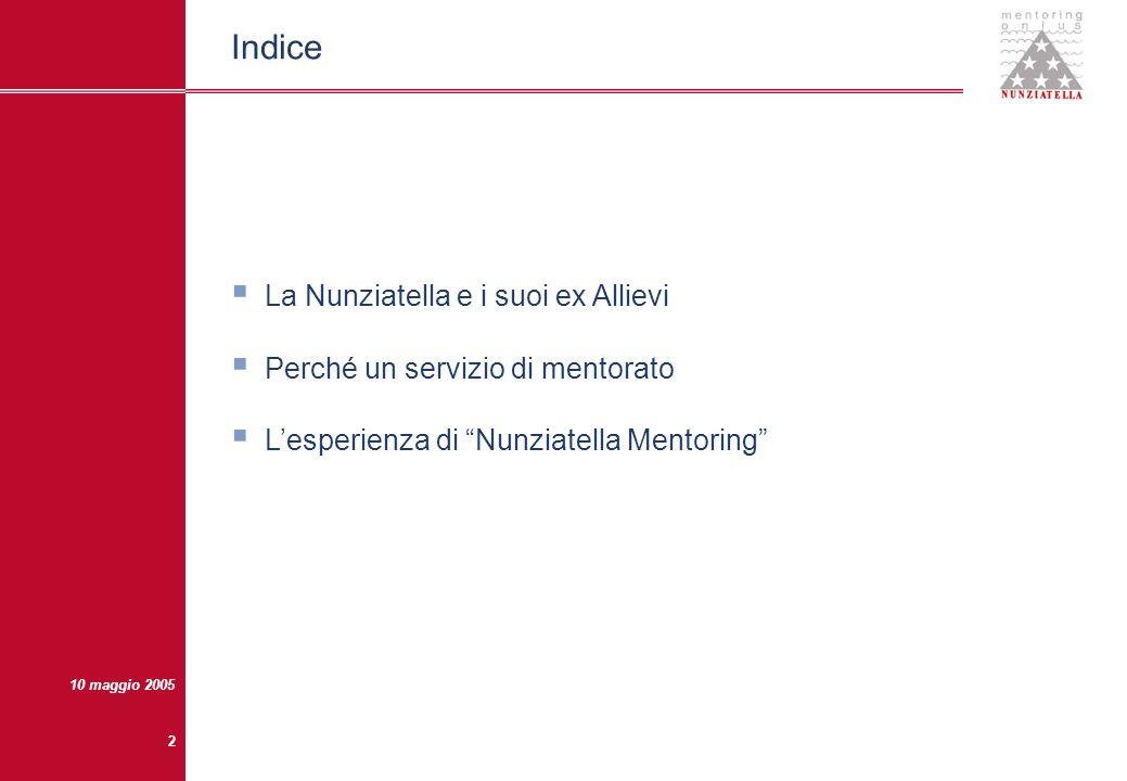 Indice La Nunziatella e i suoi ex Allievi